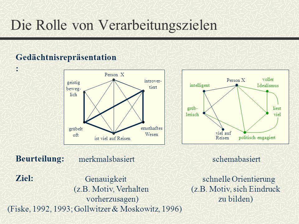 Die Rolle von Verarbeitungszielen