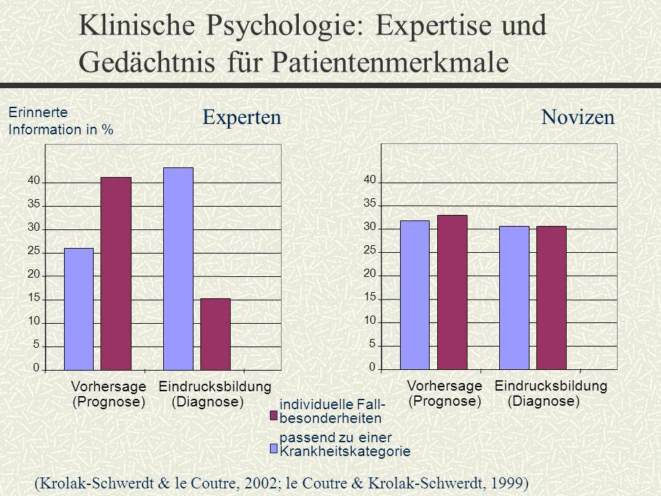 Klinische Psychologie: Expertise und Gedächtnis für Patientenmerkmale