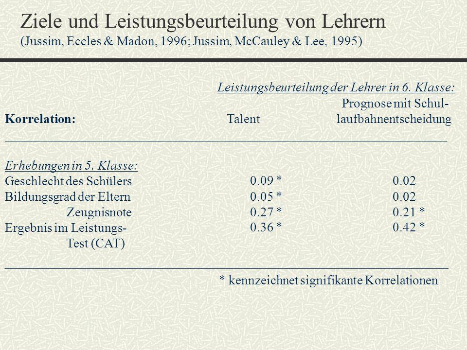 Ziele und Leistungsbeurteilung von Lehrern (Jussim, Eccles & Madon, 1996; Jussim, McCauley & Lee, 1995)