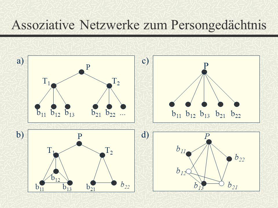 Assoziative Netzwerke zum Persongedächtnis