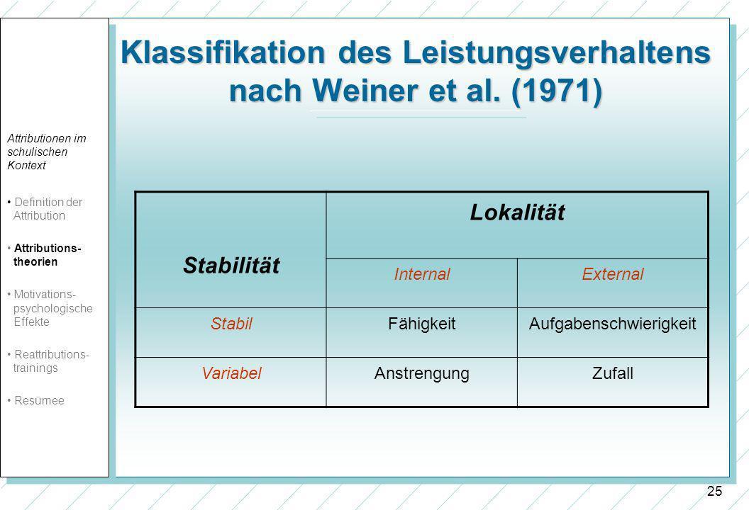 Klassifikation des Leistungsverhaltens nach Weiner et al. (1971)