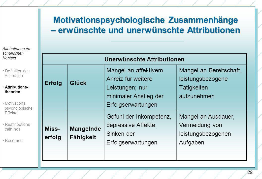 Unerwünschte Attributionen