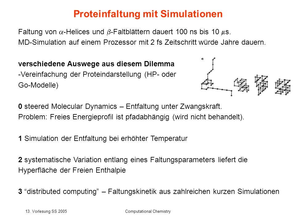 Proteinfaltung mit Simulationen