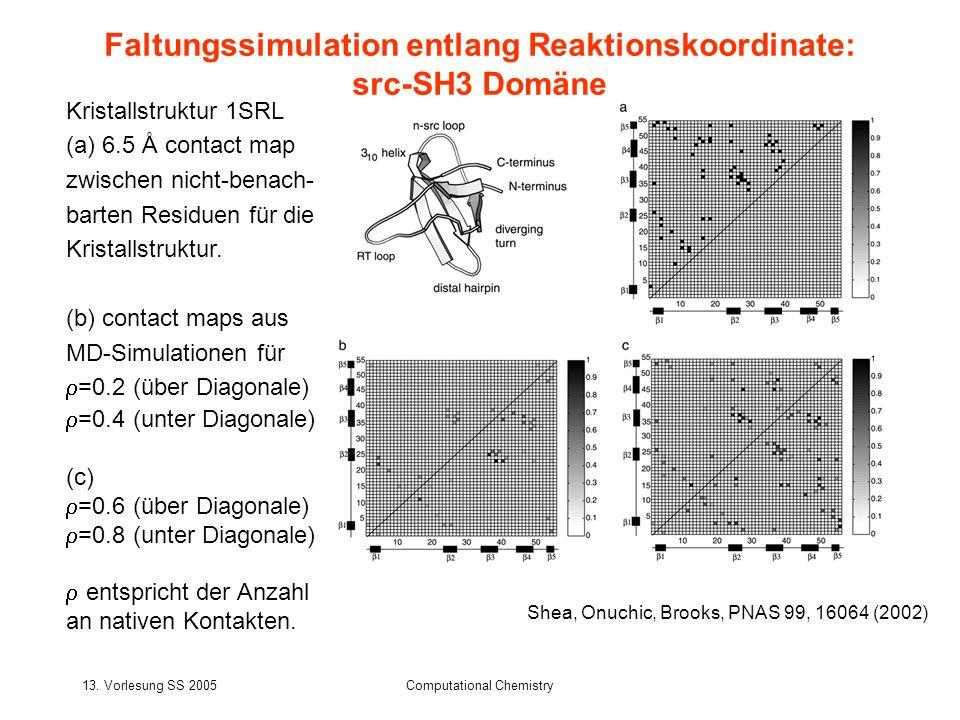 Faltungssimulation entlang Reaktionskoordinate: