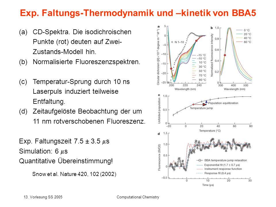 Exp. Faltungs-Thermodynamik und –kinetik von BBA5