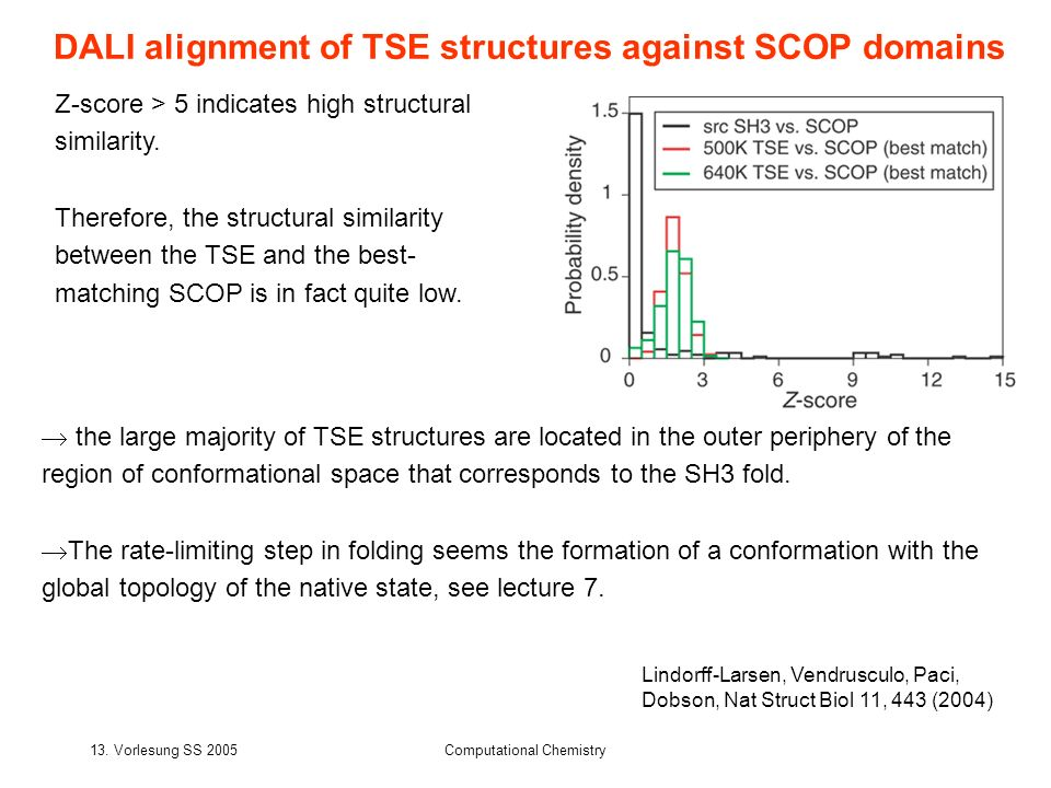 DALI alignment of TSE structures against SCOP domains