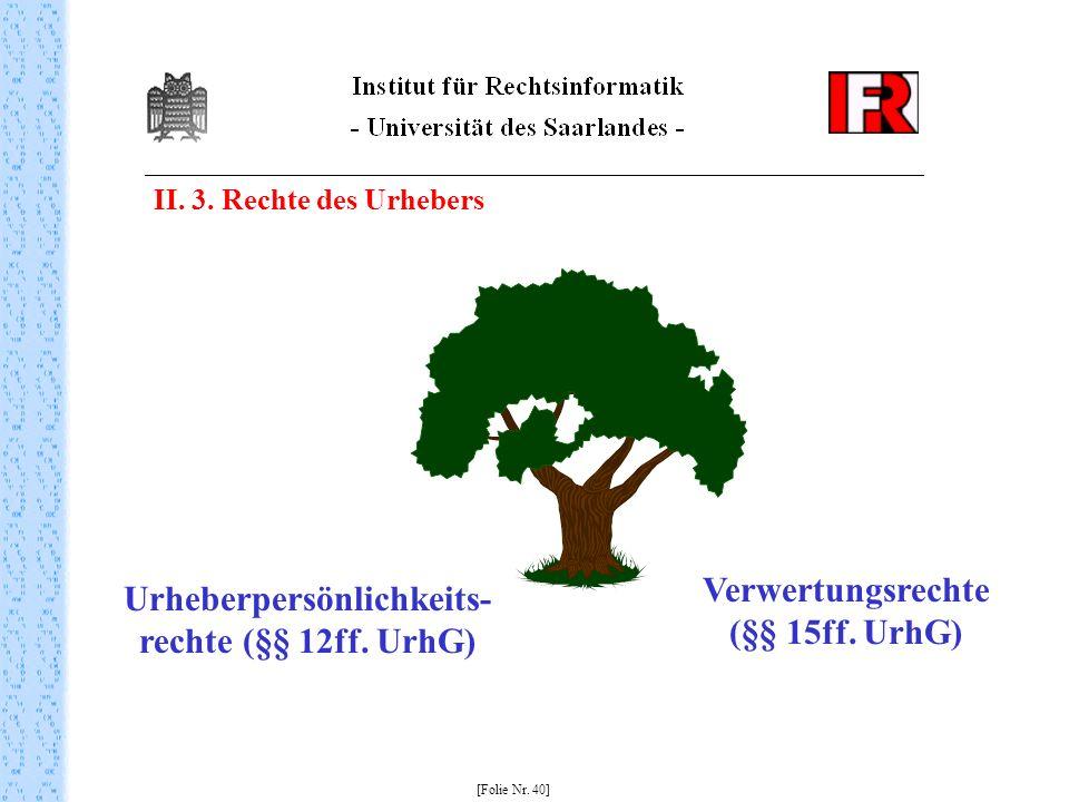 Verwertungsrechte (§§ 15ff. UrhG)