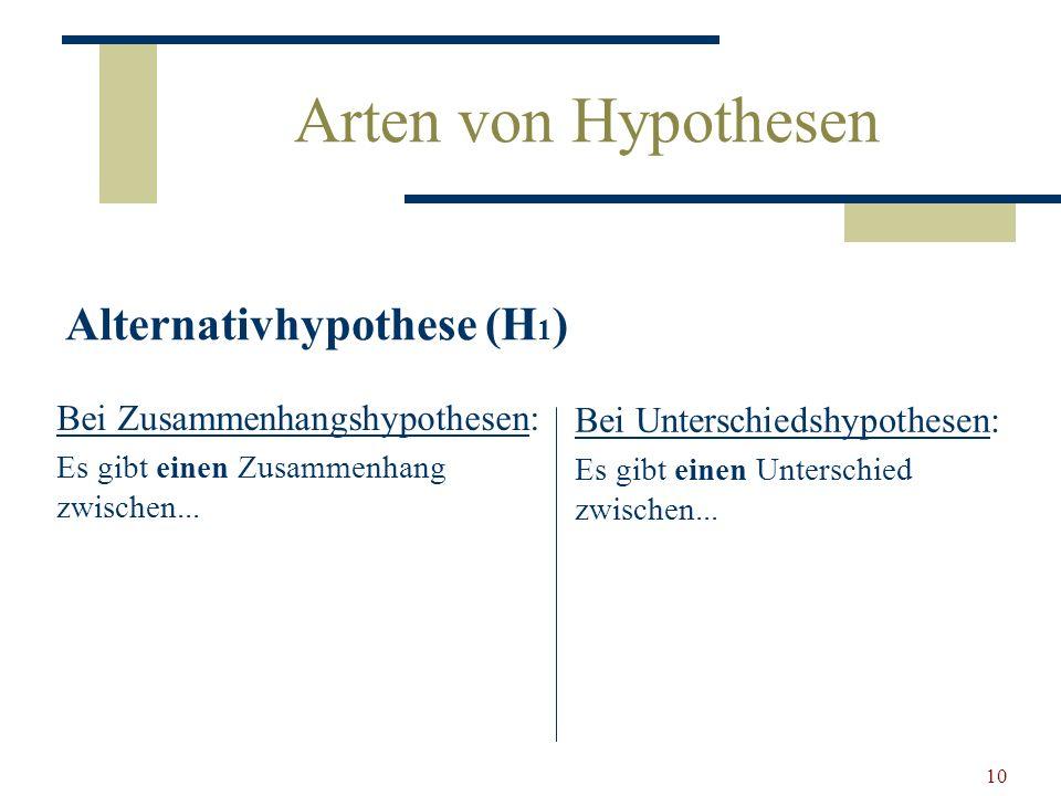 Arten von Hypothesen Alternativhypothese (H1)