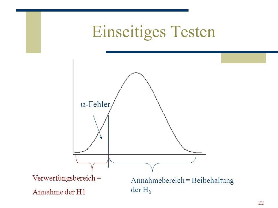 Einseitiges Testen -Fehler Verwerfungsbereich =