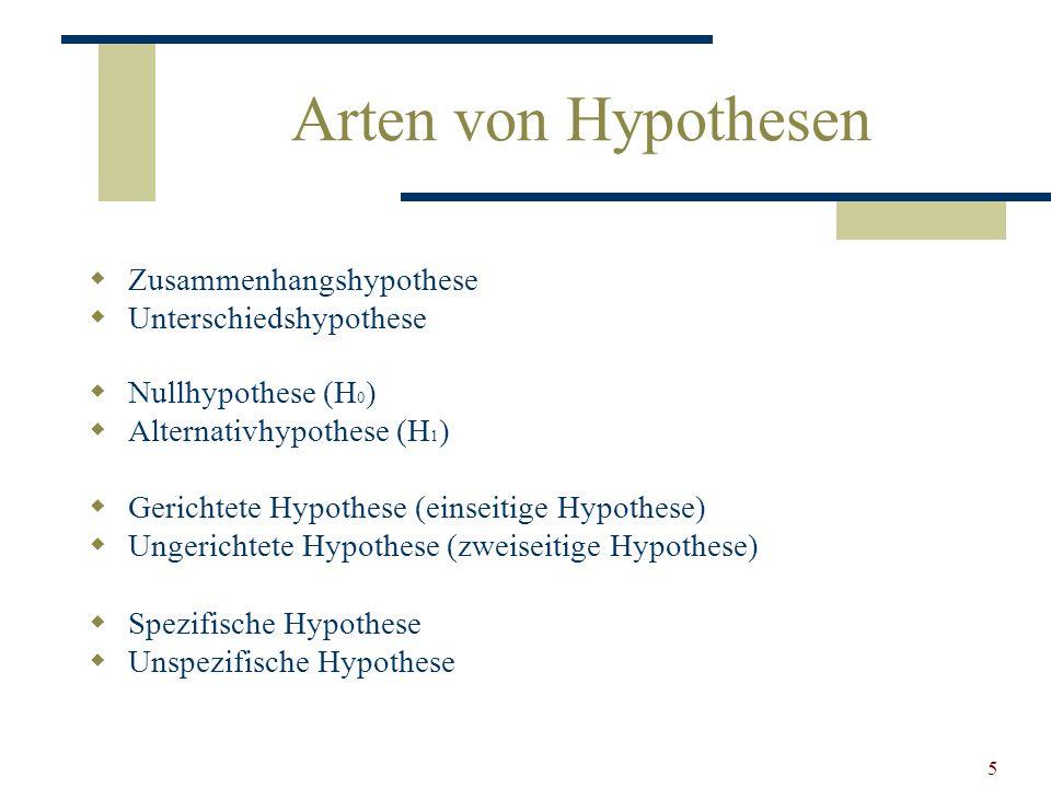 Arten von Hypothesen Zusammenhangshypothese Unterschiedshypothese