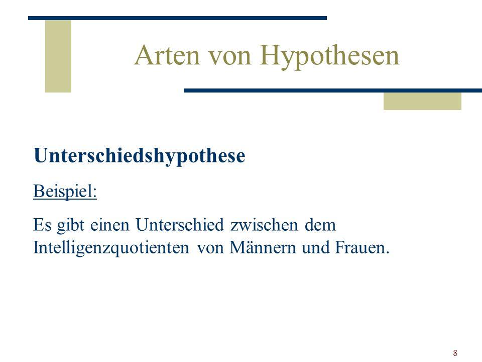 Arten von Hypothesen Unterschiedshypothese Beispiel: