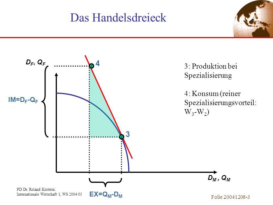 Das Handelsdreieck 3: Produktion bei Spezialisierung 4