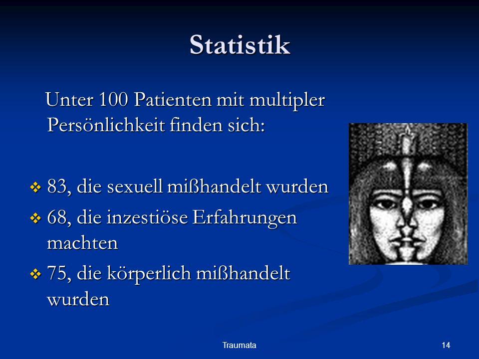 StatistikUnter 100 Patienten mit multipler Persönlichkeit finden sich: 83, die sexuell mißhandelt wurden.