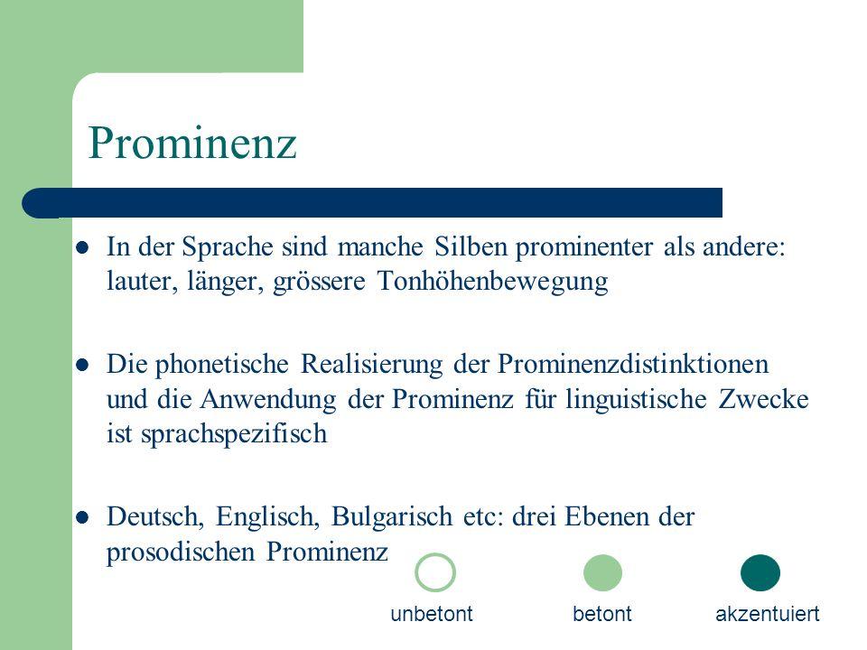 Prominenz In der Sprache sind manche Silben prominenter als andere: lauter, länger, grössere Tonhöhenbewegung.