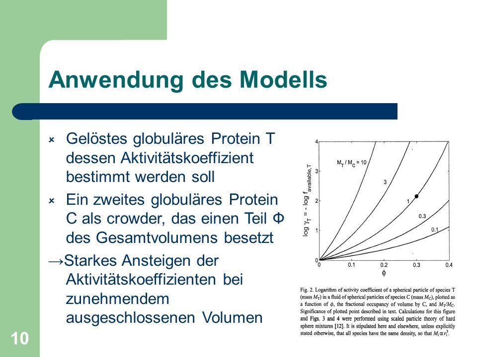 Anwendung des ModellsGelöstes globuläres Protein T dessen Aktivitätskoeffizient bestimmt werden soll.