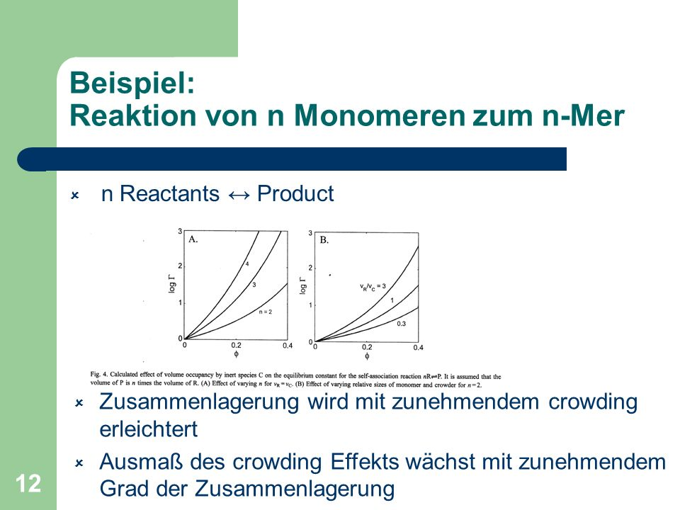 Beispiel: Reaktion von n Monomeren zum n-Mer