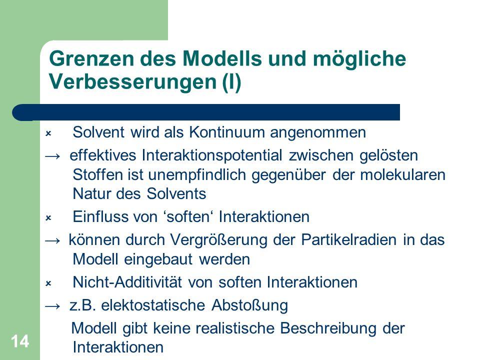 Grenzen des Modells und mögliche Verbesserungen (I)