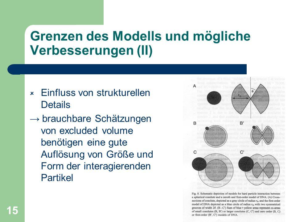 Grenzen des Modells und mögliche Verbesserungen (II)