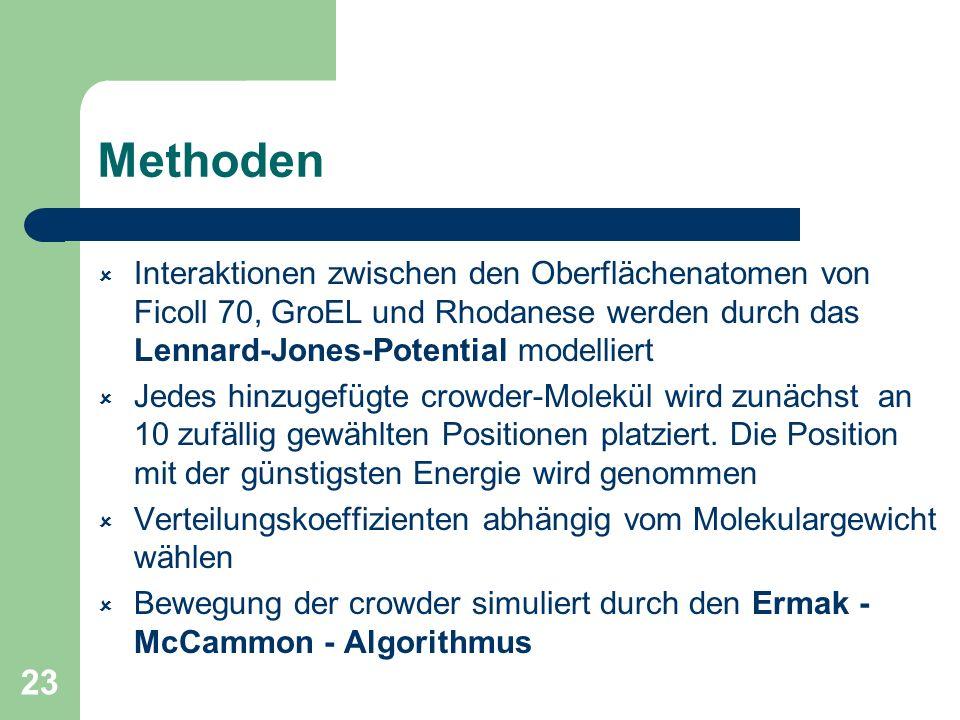 MethodenInteraktionen zwischen den Oberflächenatomen von Ficoll 70, GroEL und Rhodanese werden durch das Lennard-Jones-Potential modelliert.