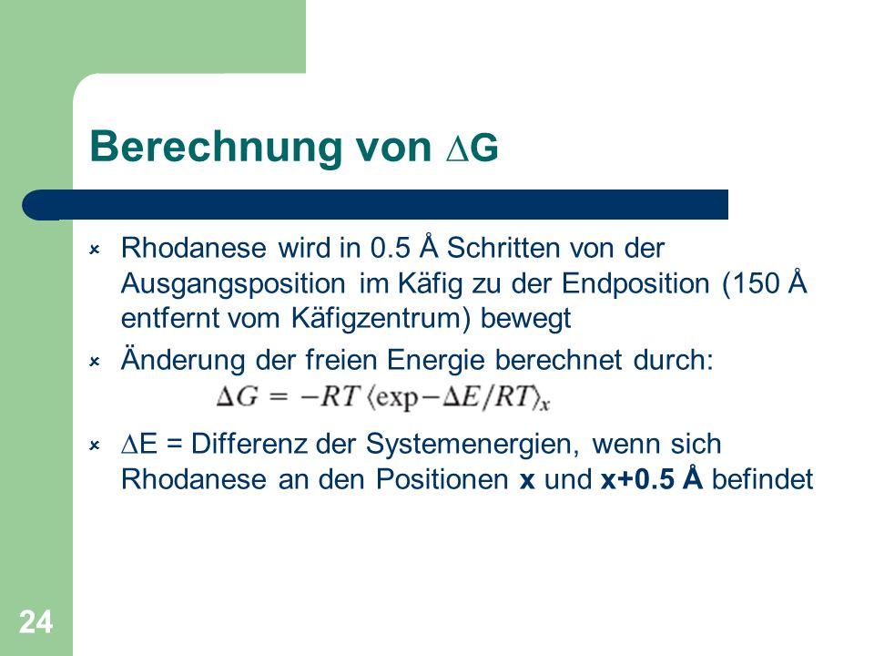Berechnung von ∆GRhodanese wird in 0.5 Å Schritten von der Ausgangsposition im Käfig zu der Endposition (150 Å entfernt vom Käfigzentrum) bewegt.