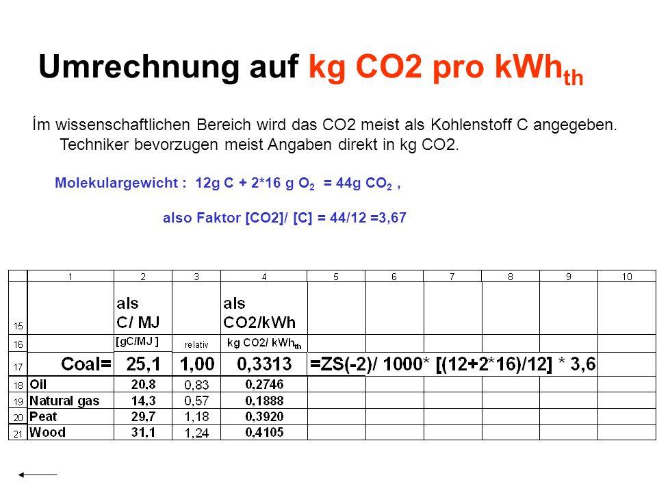 Umrechnung auf kg CO2 pro kWhth