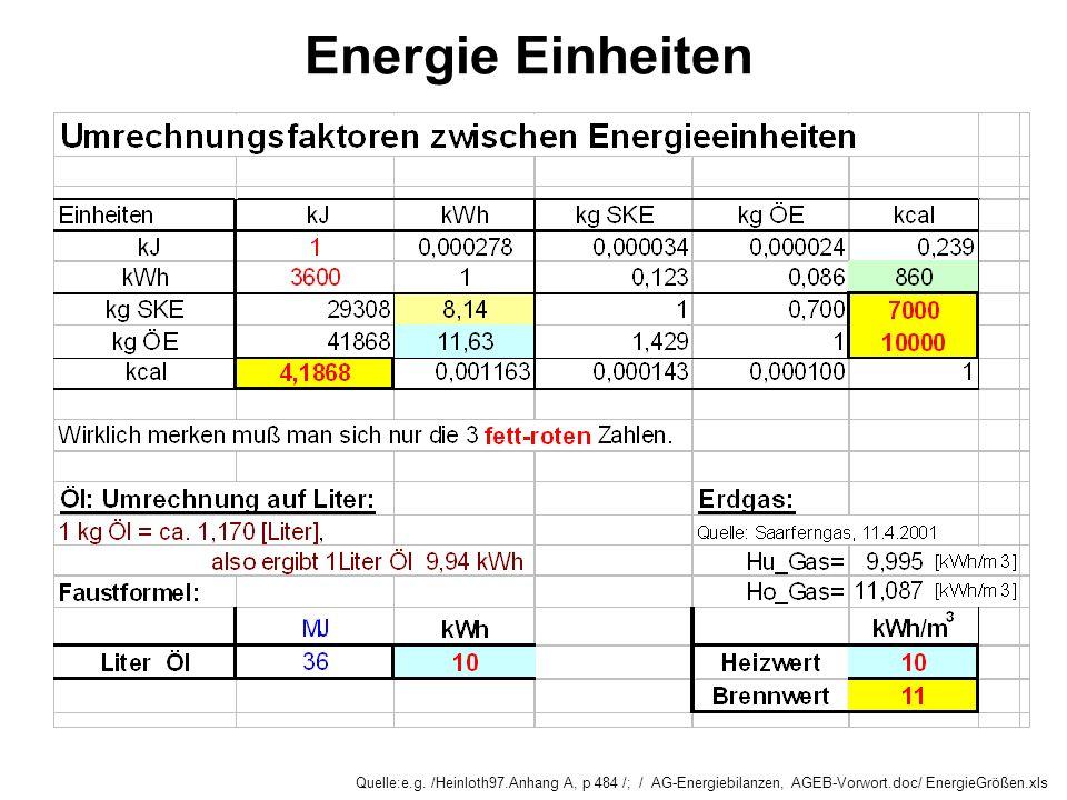 Energie Einheiten Quelle:e.g.