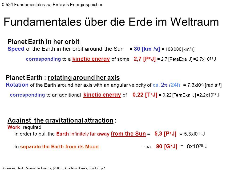 Fundamentales über die Erde im Weltraum