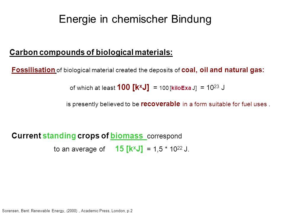 Energie in chemischer Bindung