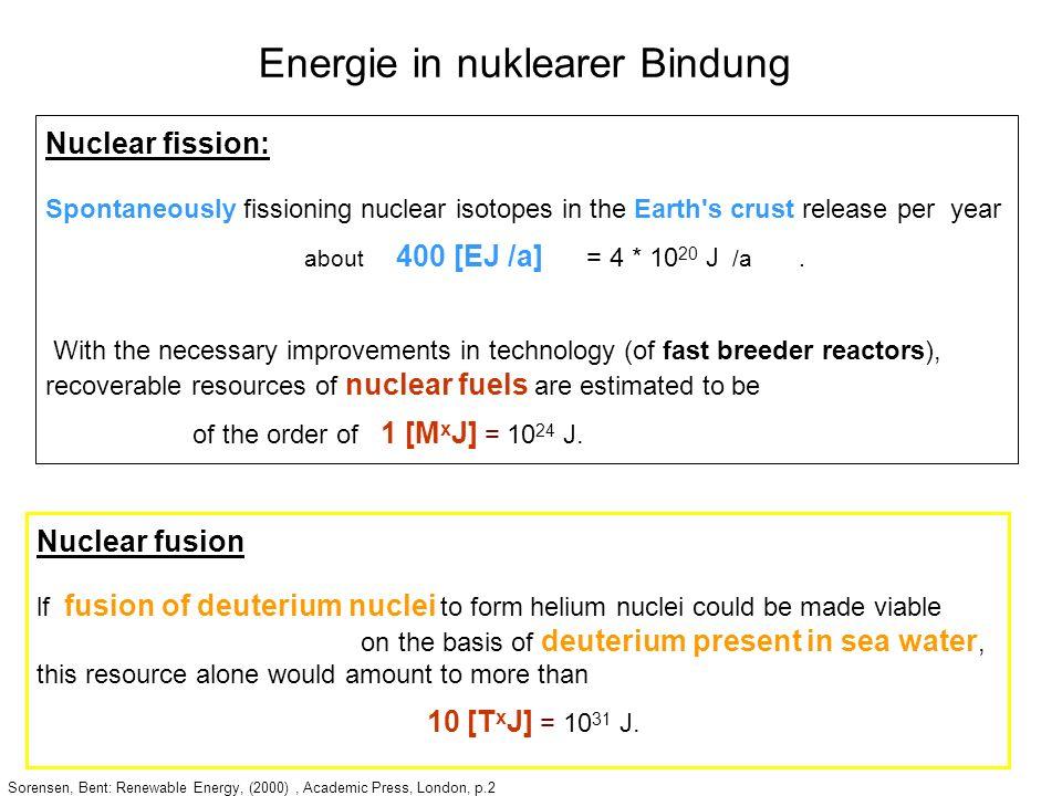 Energie in nuklearer Bindung