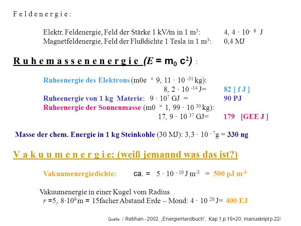 R u h e m a s s e n e n e r g i e (E = m0 c2) :