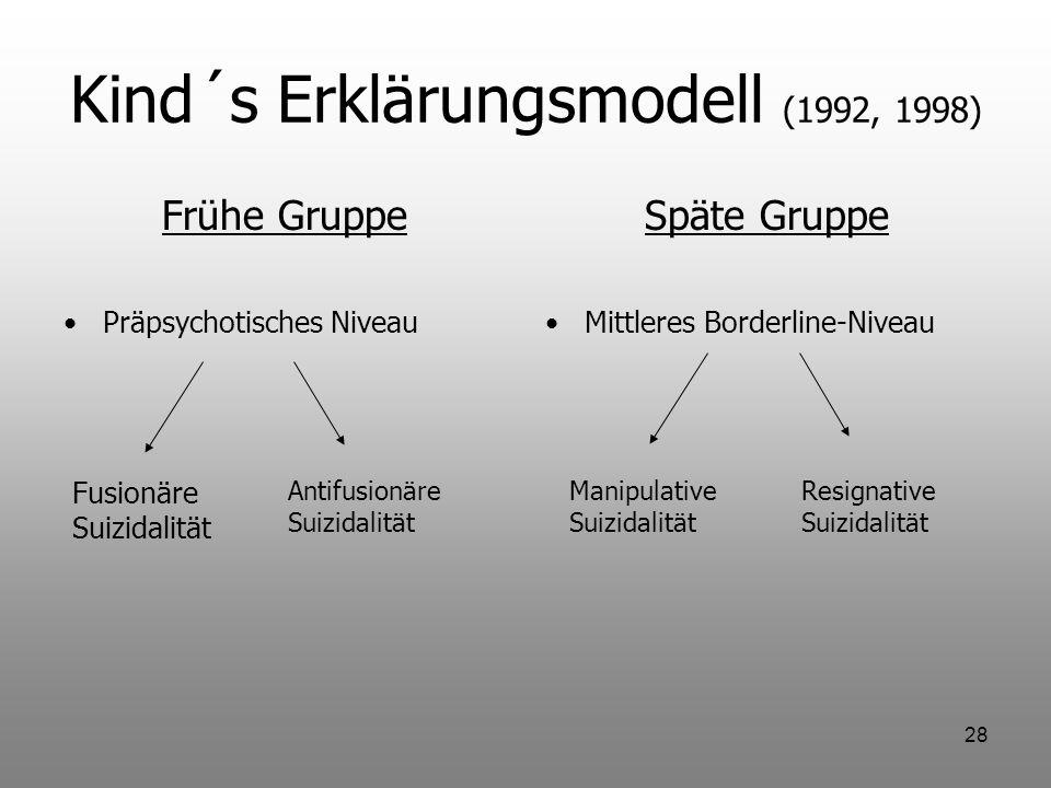 Kind´s Erklärungsmodell (1992, 1998)