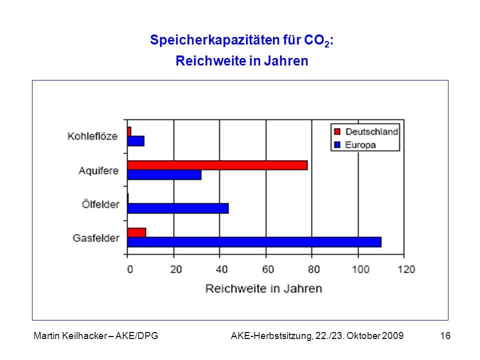 Speicherkapazitäten für CO2: Reichweite in Jahren