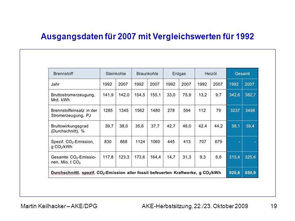 Ausgangsdaten für 2007 mit Vergleichswerten für 1992