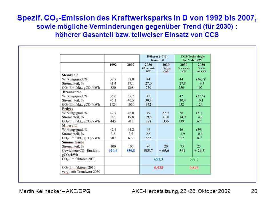 Spezif. CO2-Emission des Kraftwerksparks in D von 1992 bis 2007,