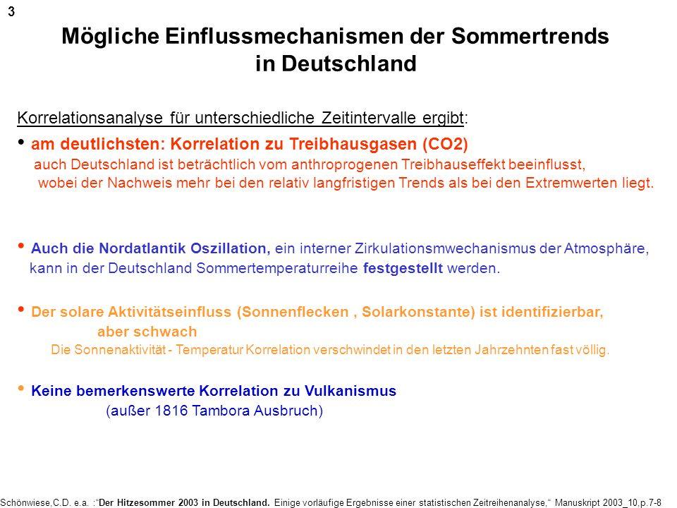 Mögliche Einflussmechanismen der Sommertrends in Deutschland