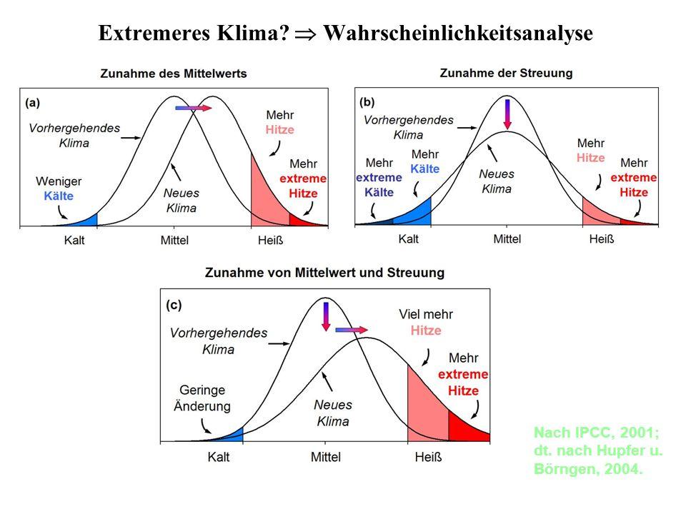 Extremeres Klima  Wahrscheinlichkeitsanalyse