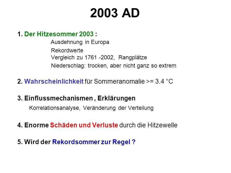 2003 AD 1. Der Hitzesommer 2003 : Ausdehnung in Europa