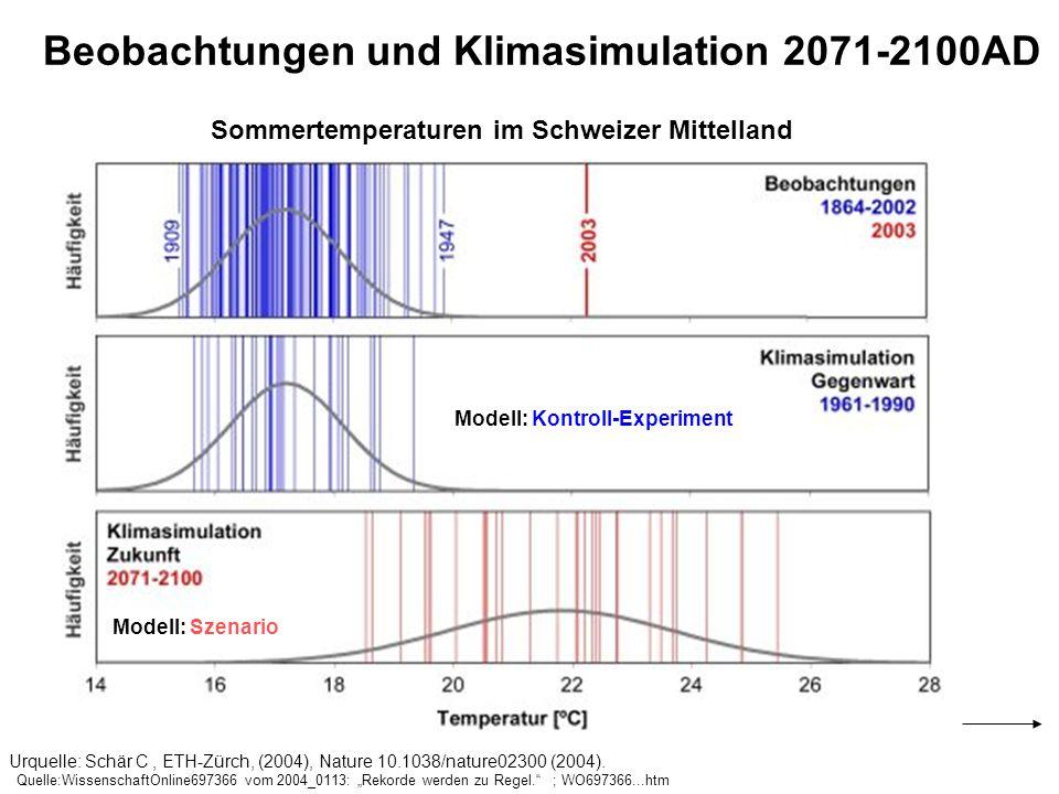 Beobachtungen und Klimasimulation 2071-2100AD