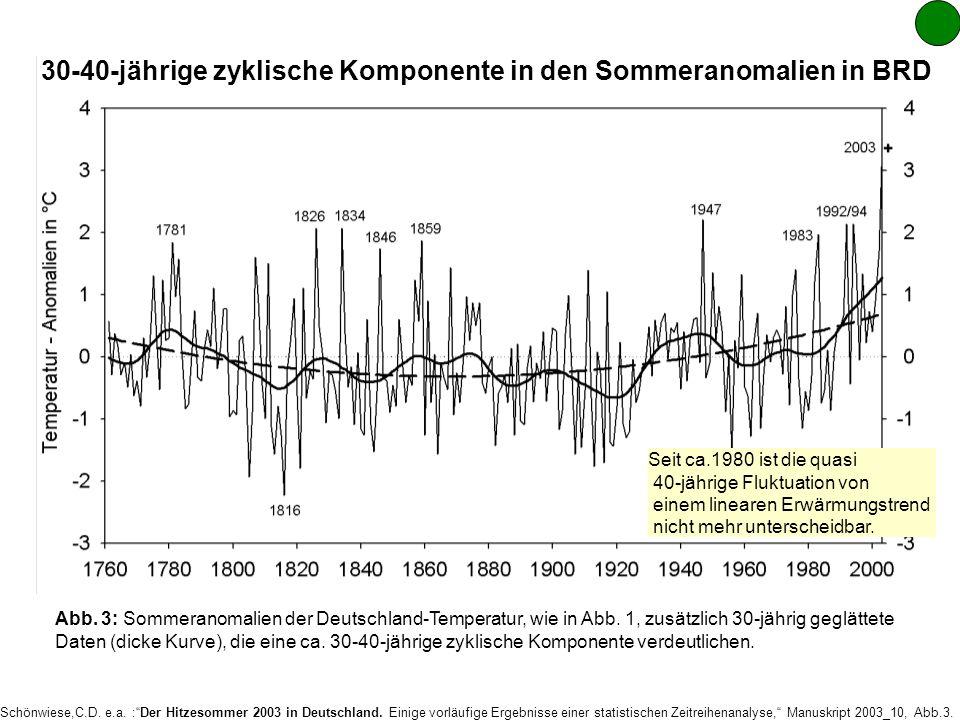 30-40-jährige zyklische Komponente in den Sommeranomalien in BRD