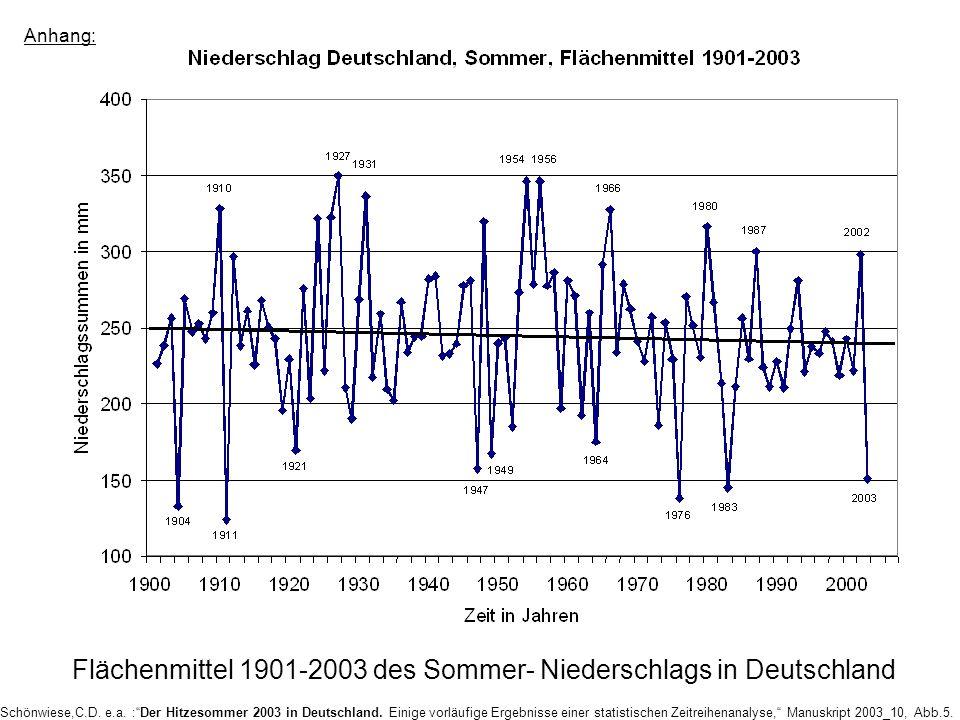 Flächenmittel 1901-2003 des Sommer- Niederschlags in Deutschland