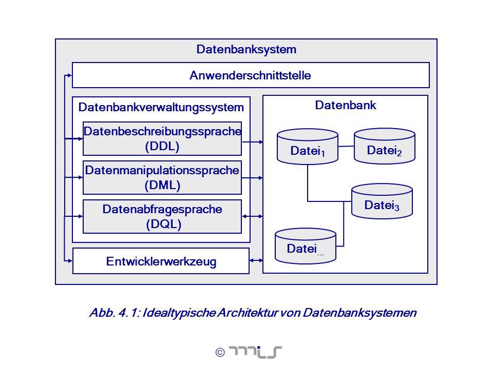 Datenbankverwaltungssystem
