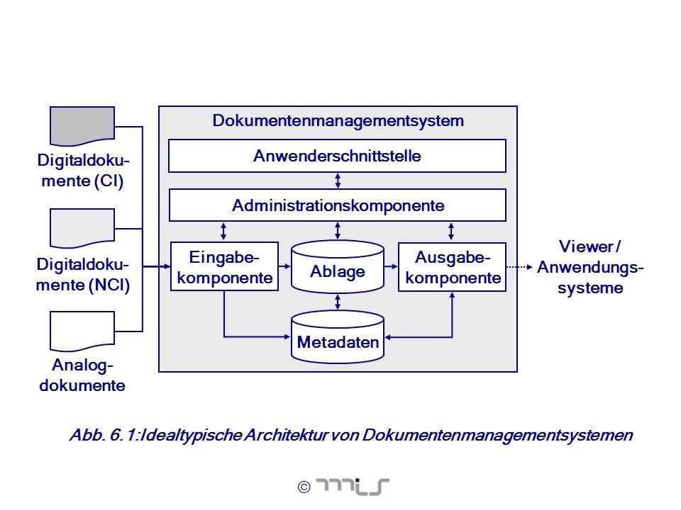 Dokumentenmanagementsystem