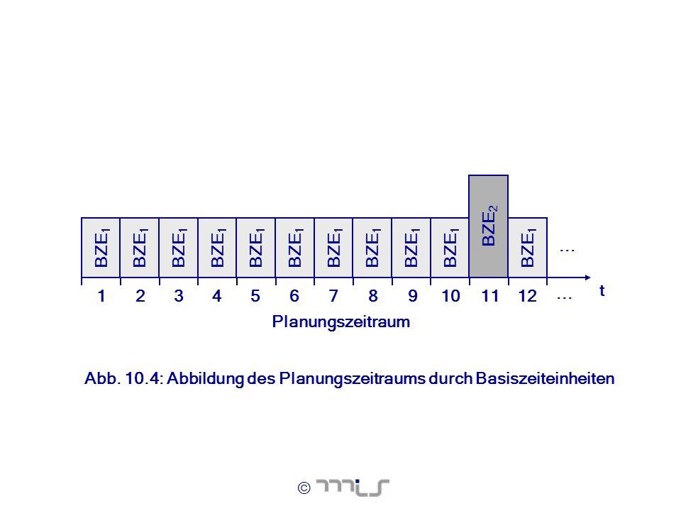 t Planungszeitraum. BZE1. 1. 2. 3. 4. 5. 6. 7. 8. 9. BZE2. 10. 11. 12. ...