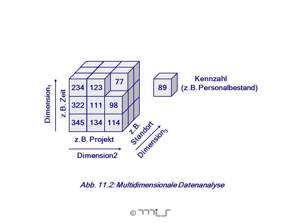 77 234. 123. 89. Kennzahl (z.B. Personalbestand) z.B. Zeit. 322. 111. 98. Dimension1. 345.