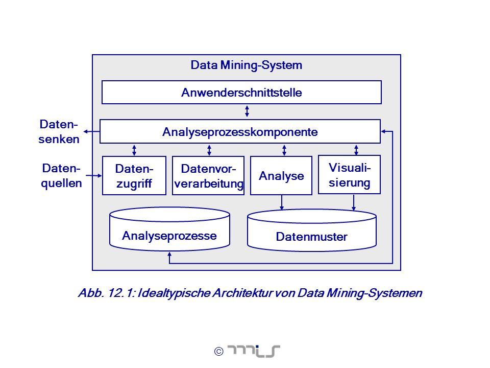 Anwenderschnittstelle Analyseprozesskomponente Datenvor- verarbeitung