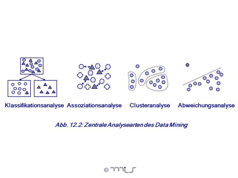 Clusteranalyse Klassifikationsanalyse. Assoziationsanalyse.