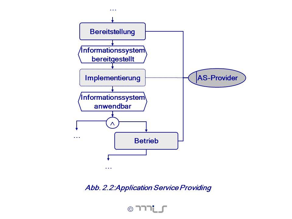 Informationssystem bereitgestellt