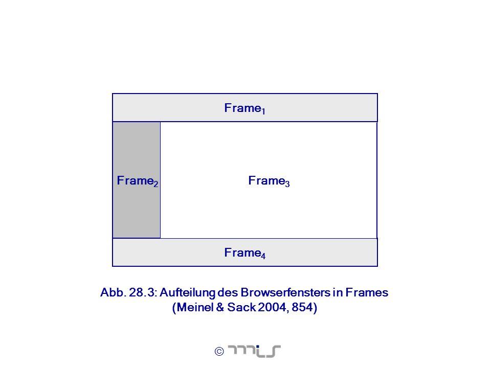 Frame2 Frame4. Frame1. Frame3. Abb.