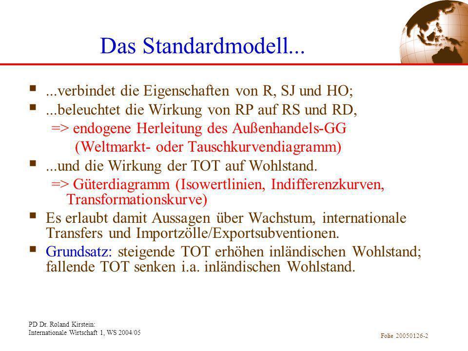 Das Standardmodell... ...verbindet die Eigenschaften von R, SJ und HO;