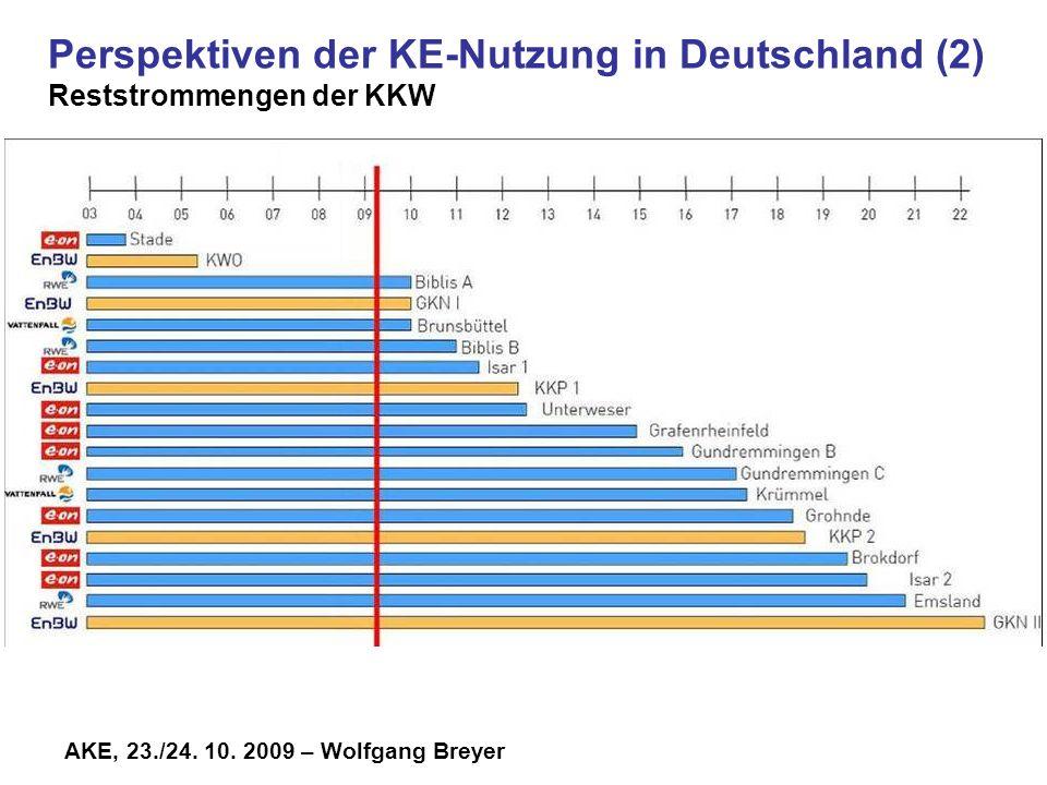 Perspektiven der KE-Nutzung in Deutschland (2) Reststrommengen der KKW